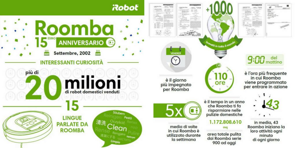 iRobot Roomba - 15 anni di successi